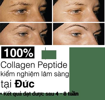 collagen ADIVA được kiểm nghiệm lâm sàng