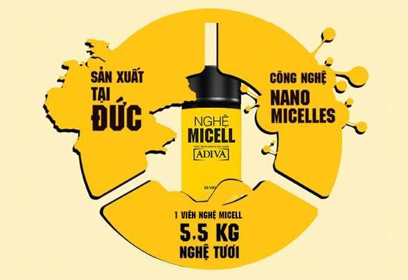 ADIVA ra mắt sản phẩm Nghệ Micell - hỗ trợ cho người đau dạ dày hiệu quả
