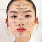 Nhìn vị trí mụn trên mặt để chuẩn đoán và cải thiện sức khỏe